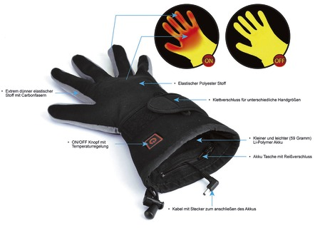 Thermo-Handschuhe